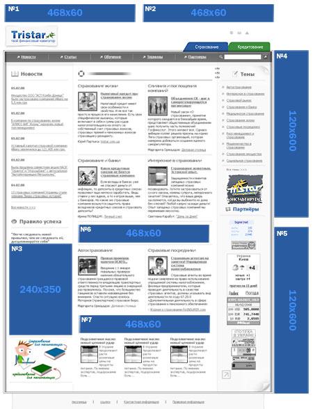 Shopify Business Plan